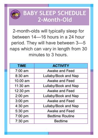 Sleep Schedule 2-Month-Old