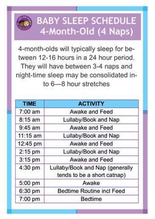 Sleep Schedule 4 Month Old 4 Naps