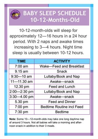 Sleep Schedule 10-Month-Old