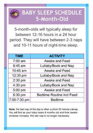 5-Month Old Sleep Schedule